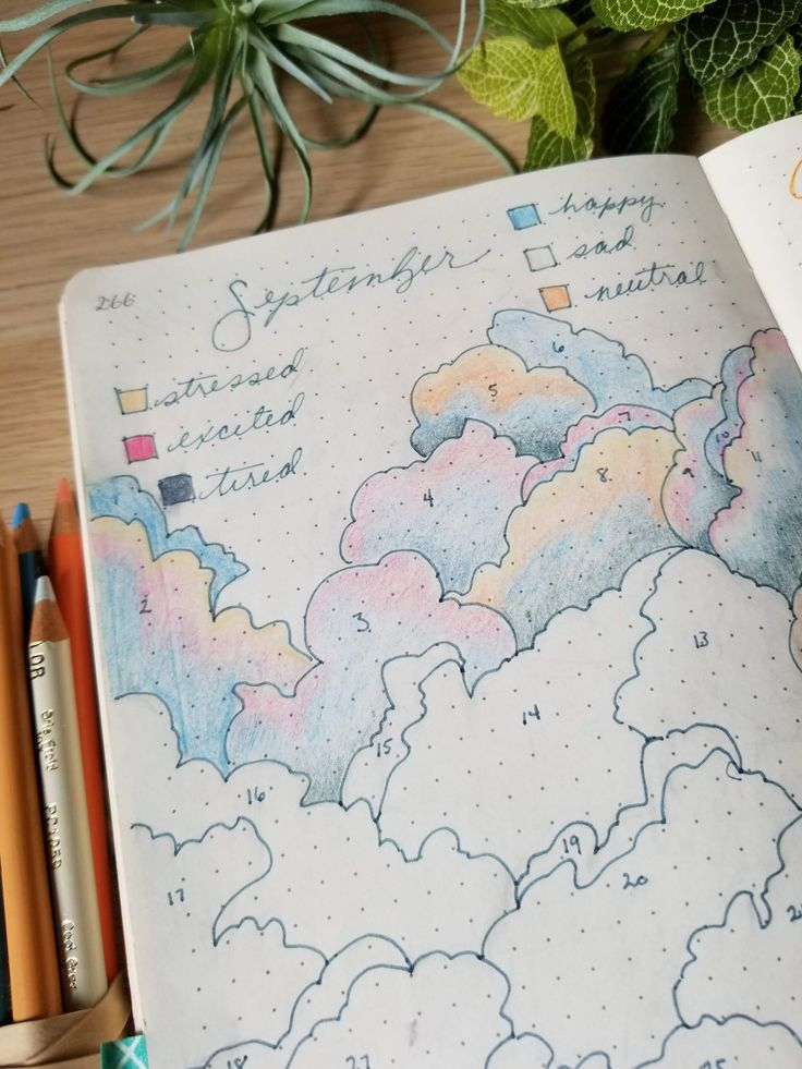 Beautiful mood tracker for bullet journal. #bulletjournal #bulletjournaling #bujo #bujolove #moodtracker #bulletjournalingideas #bujoideas #bujoart #bulletjournalart