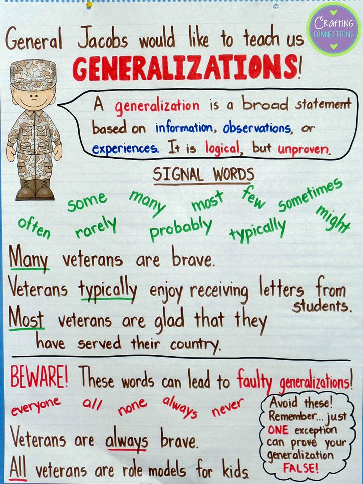 anchors away monday anchor chart focusing on generalizations connecting to veterans day. Black Bedroom Furniture Sets. Home Design Ideas