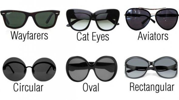 Types Of Glasses Frames Shapes : Sunglasses Types About sunglasses Pinterest ...