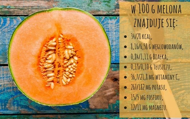Co ma w sobie melon? #melon #owoce #witaminy #fruit #health #food