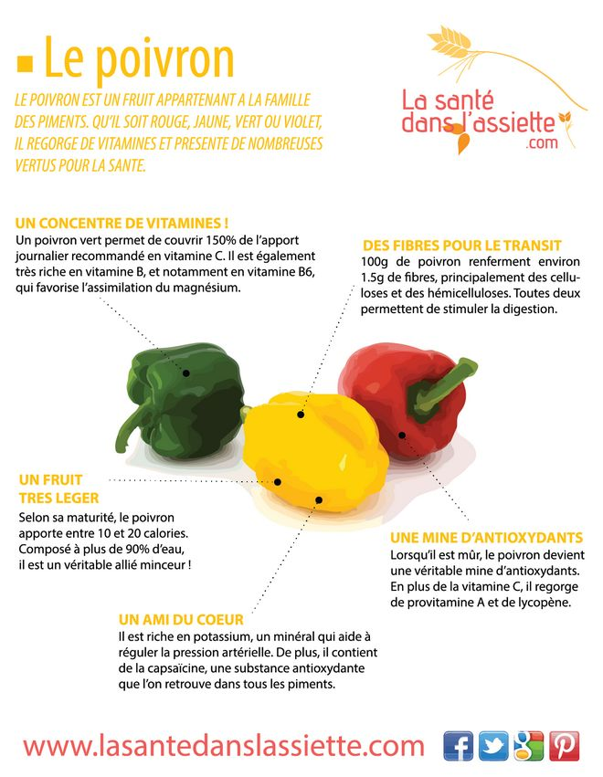 La Santé dans l'Assiette: Fiche pratique - Les bienfaits du poivron