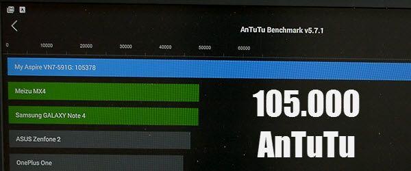 Android pe PC sau laptop cu cel mai mare punsctaj in Antutu benchmark. Tutorial video rulare android in modul live sau chiar instalare