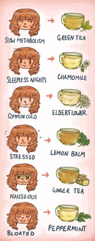 A cup of tea makes everything better - Imgur