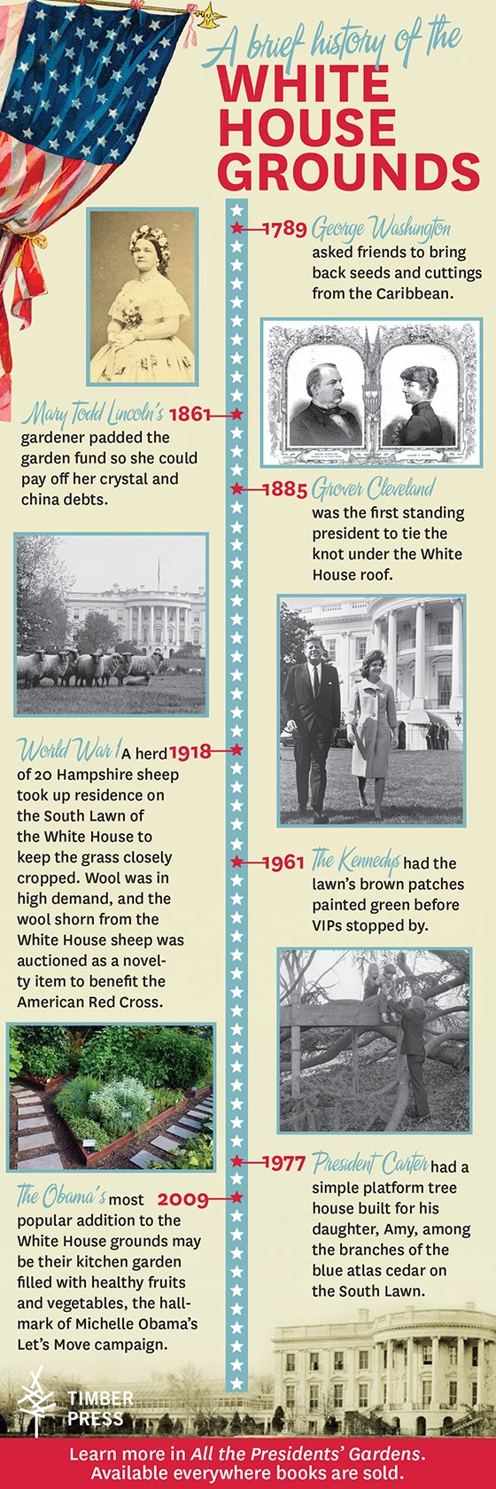 The fascinating history of the White House Grounds! Learn more in the new book ALL THE PRESIDENTS' GARDENS.