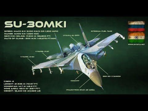 India upgraded Indian Airforce ( IAF ) by Super Sukhoi SU-30 MKI