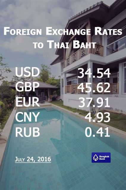 Currency exchange rate in Thailand. July 24, 2016. Buying rate in Bangkok Bank. USD to THB. GBP to THB. EUR to THB. CNY to THB. RUB to THB. #SamuiDaysGroup #Currency #Exchange #Thailand #Trip #Holiday #Vacation #Lifehack