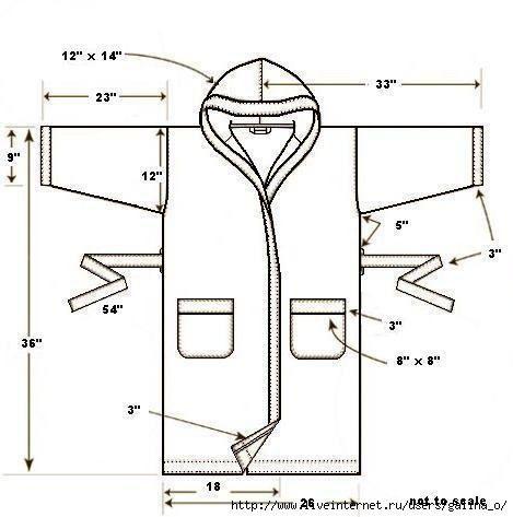 Выкройки на основе халата