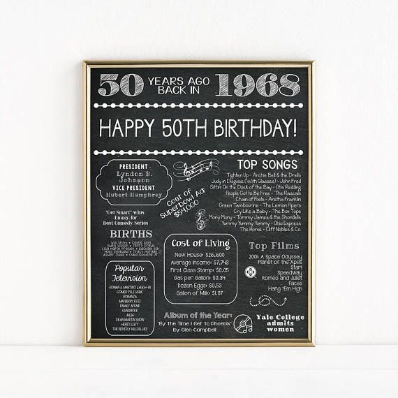printable 50th birthday chalkboard sign back in 1968 birthday gift