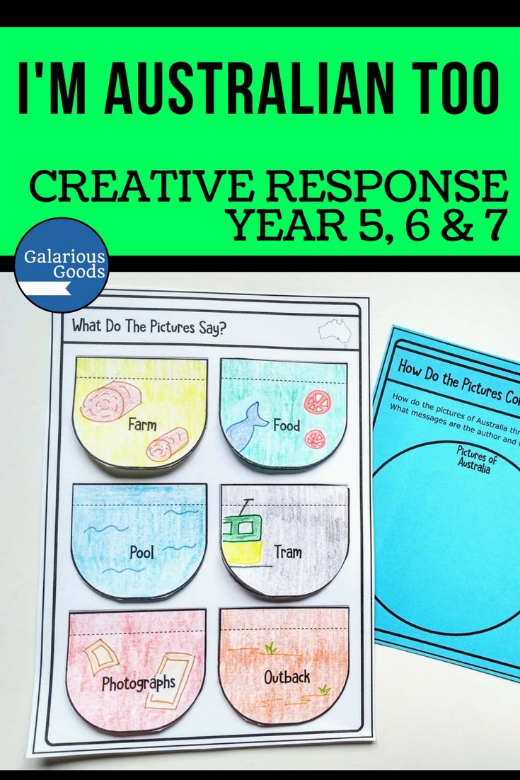 Creatively respond to I'm Australian Too by Mem Fox with these response activities. Students can engage in discussion, create diary entries, explore the images of the book and create their own family story with these reading and writing activities #galariousgoods