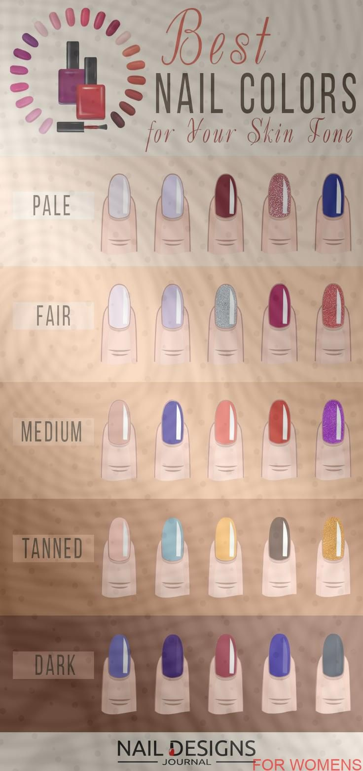 Infographic A Visual Guide on the Right Nail Colors for