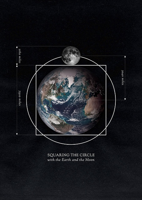 Squaring The Circle by Michæl Paukner, via Flickr