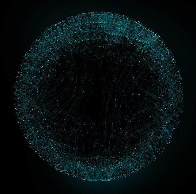 Complexity Graphics