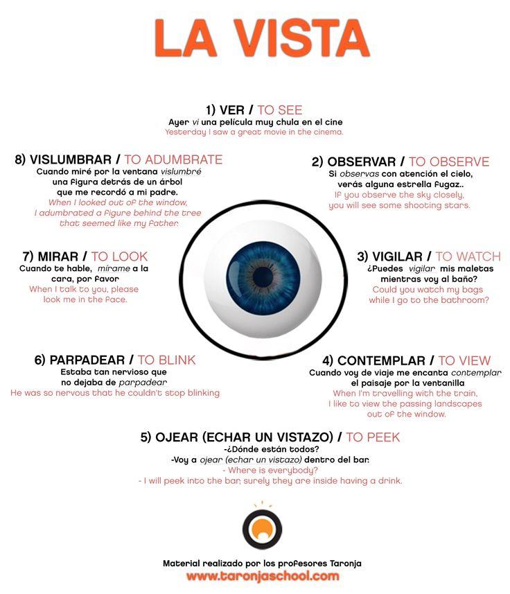 Expresiones relacionadas con el sentido de la vista. Imprescindible que le eches una ojeada : D