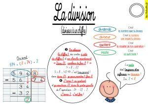 CM-Calcul-Les leçons