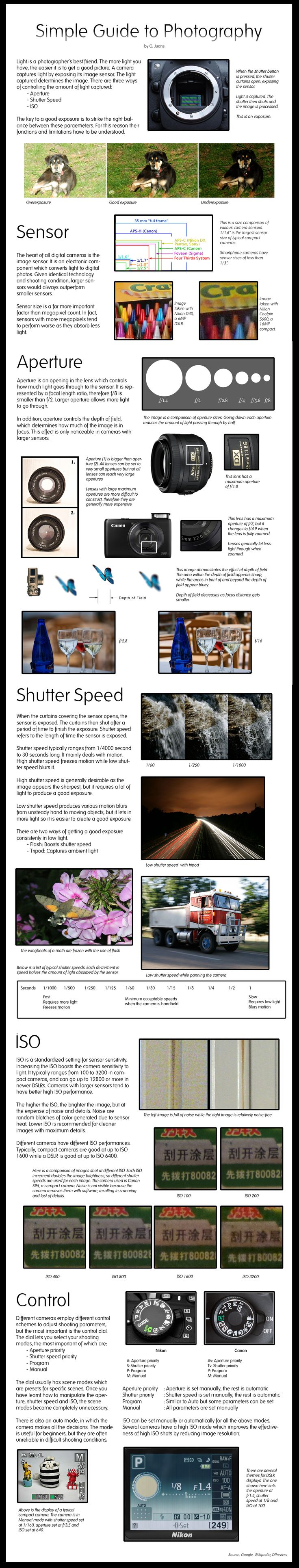 Simple Photography guide - oh hey look I didn't need to go to photography school, all I had to do was join pinterest!