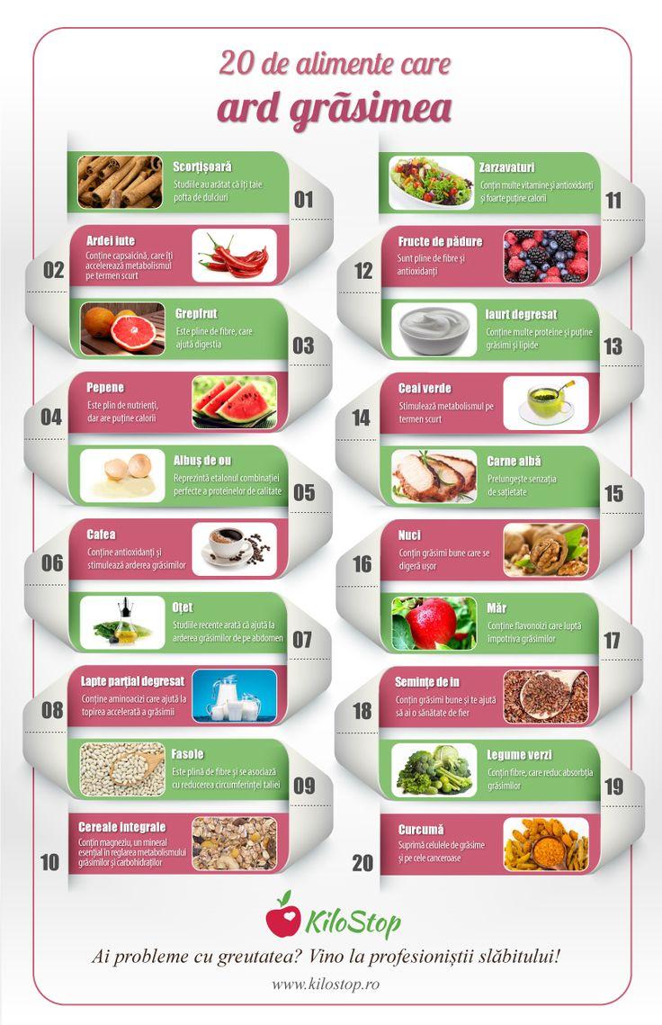 Descoperă cele 20 de alimente care ard grăsimea: