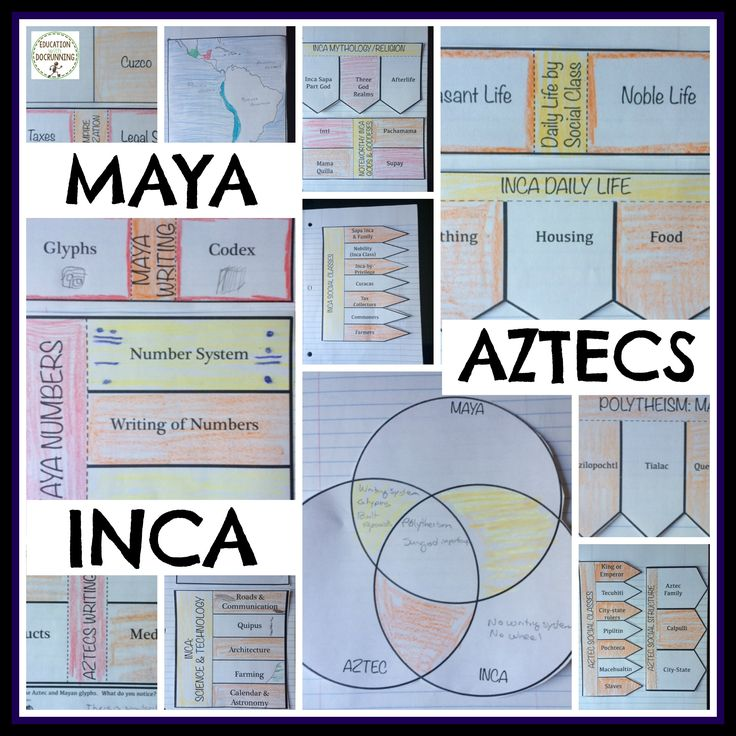 Graphic organizers for interactive notebooks on the Maya, Inca and Aztecs.  Excellent to accompany inquiry activities and organize ideas and information.