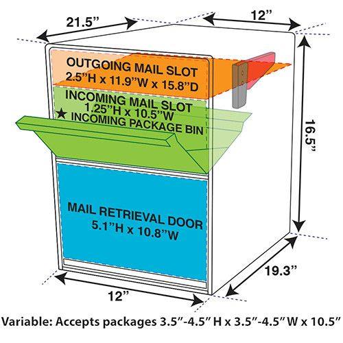 Package Master Locking Post Mounted Mailbox Boss Security Mailbox And Masters