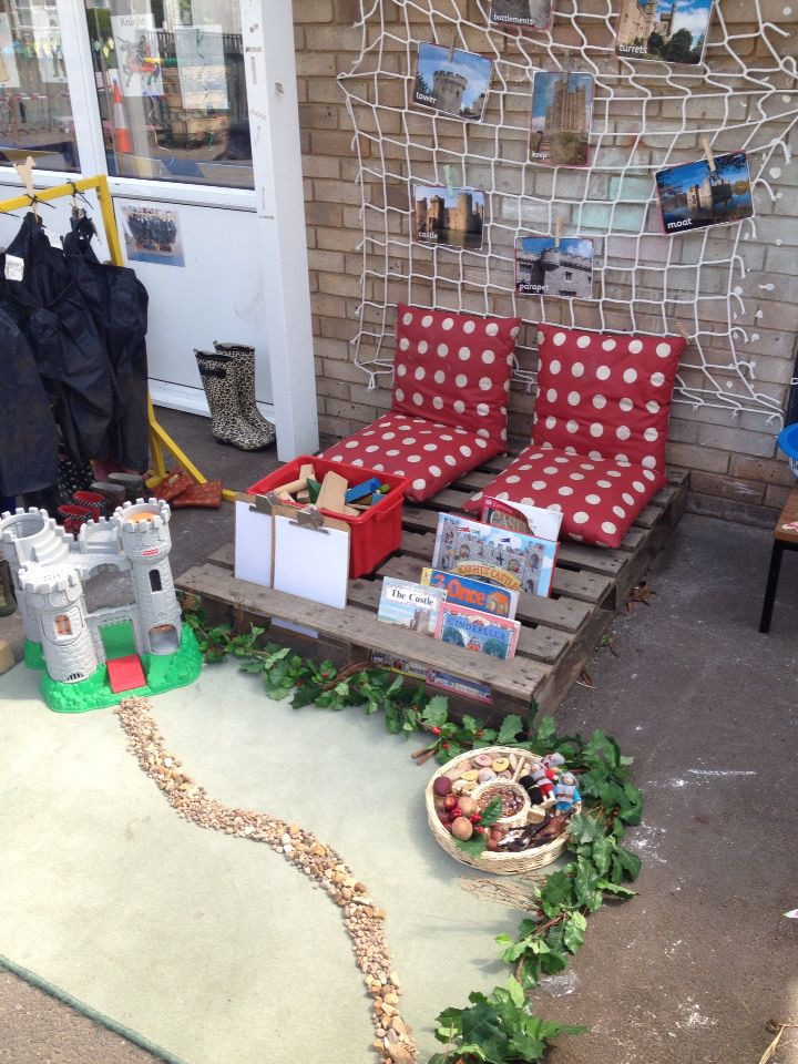Outdoor Classroom Ideas Year 1 : Best images about early years foundation stage on