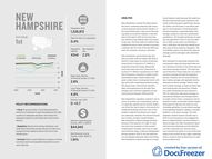 New Hampshire ranks #1 overall. The Freedom in the 50 States 2015-2016 index from the Cato Institute measures freedom across a range of over 200 policies and across the personal, regulatory and fiscal dimensions.