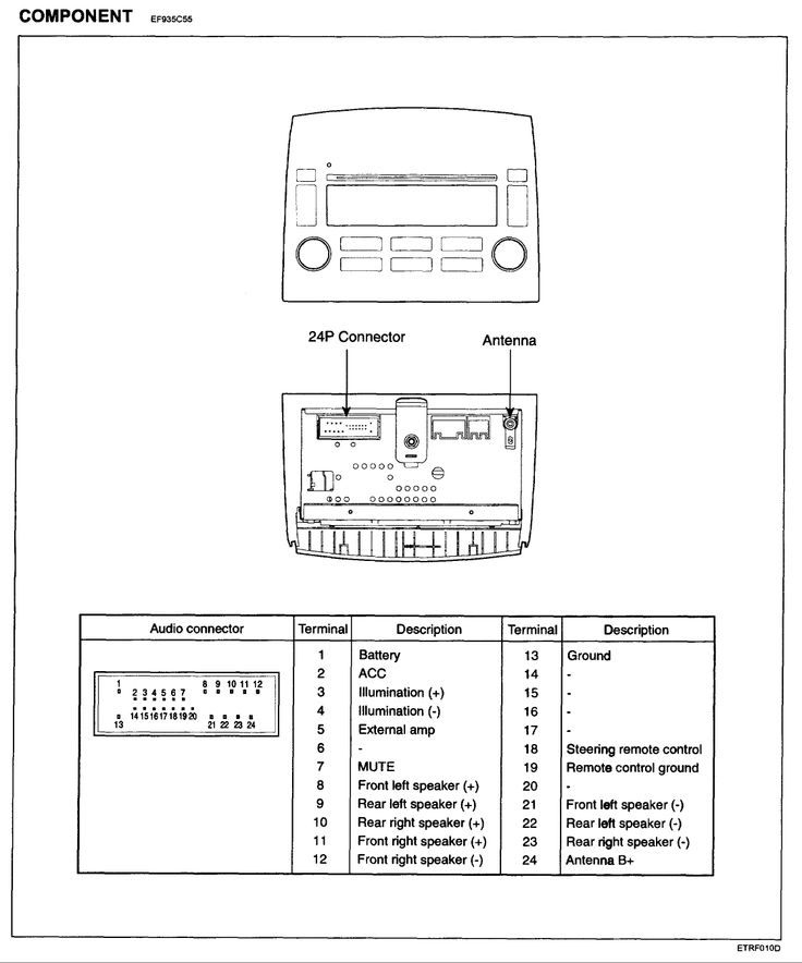 2006 hyundai accent stereo wiring diagram images wiring color code 2006 hyundai sonata radio wiring diagram car design