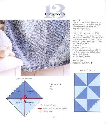 Yandex Disk | knitting | Album, Yandex, Blanket