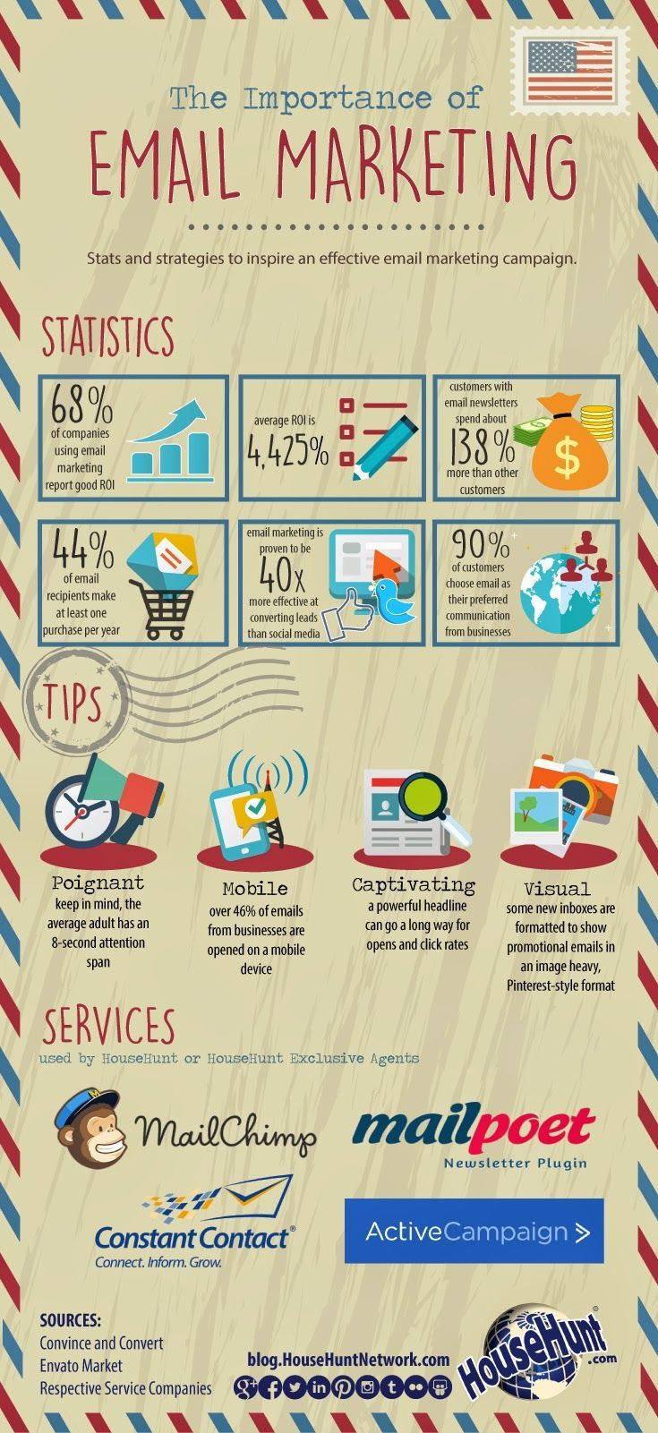 The #Importance of #EmailMarketing #Infographic