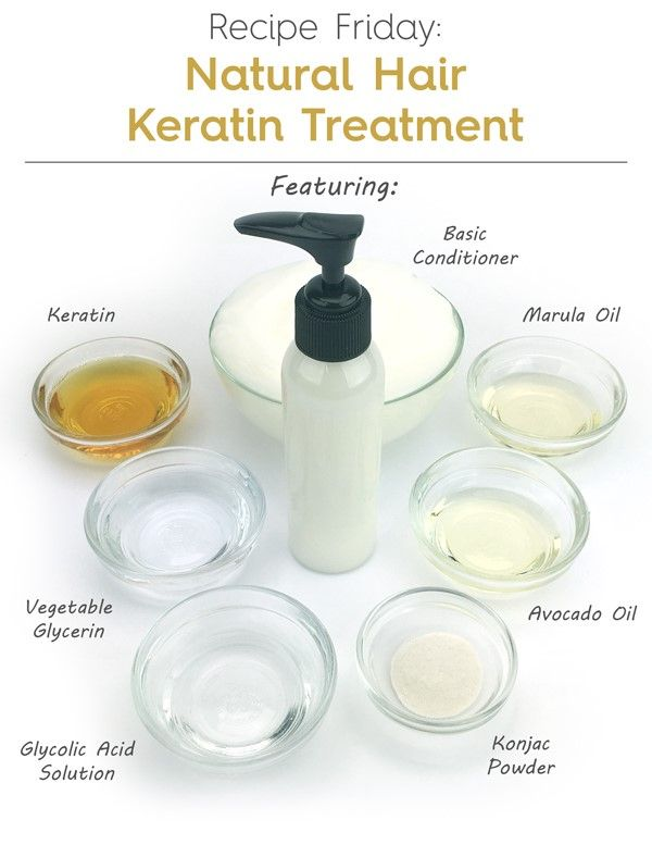 Natural Hair Keratin Treatment - Essential Wholesale Resource Library