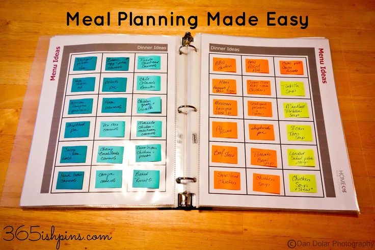 meal planning made easy - already created the sheets, just need time to put the binder together with meals