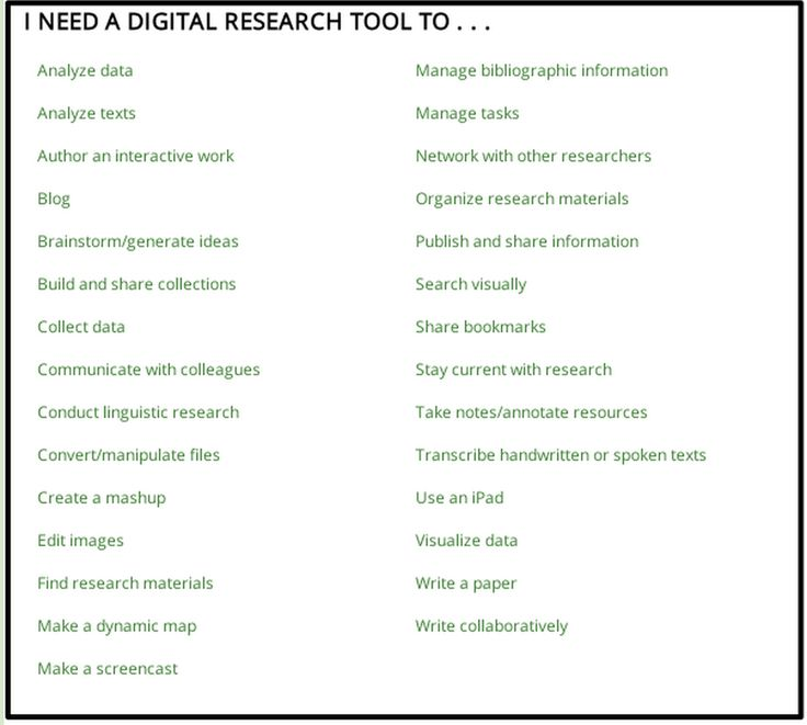 A Great Collection of Web Tools for Researchers and Academics ~ Educational Technology and Mobile Learning