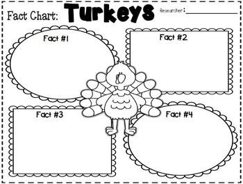 785 best Thanksgiving Activites for Pre-k thru 2nd Grade