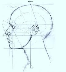 Resultado de imagen de уроки рисования лица