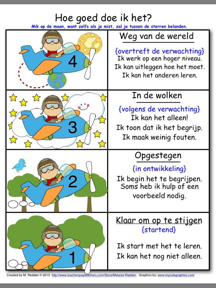 Beheersingsniveau vertaald Leren zichtbaar maken
