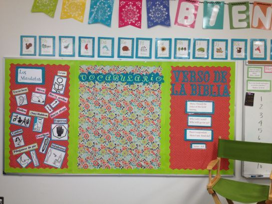 Foreign Language Classroom Decorations ~ Ideas about spanish bulletin boards on pinterest