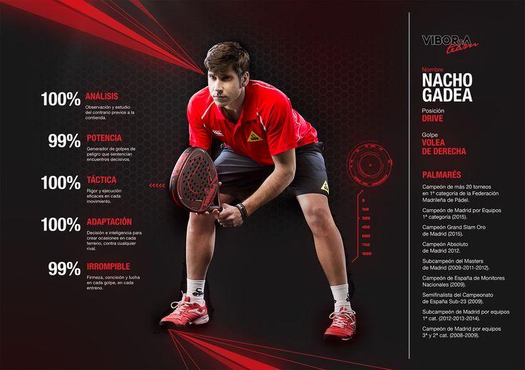Select Player: esta semana Nacho Gadea.