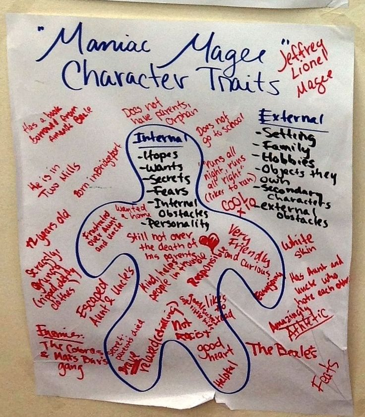 best maniac magee images guided reading maniac  tips for writing an effective maniac magee essay