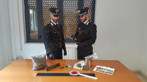 Misilmeri. Controlli antidroga durante le festività: Arrestate tre persone e sequestrati 450 grammi di hashish – ITALREPORT