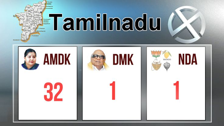 Election Results 2014 : Tamil Nadu Results in Party wise Lead Catch News With Us for Updates @ http://www.youtube.com/tv5newschannel