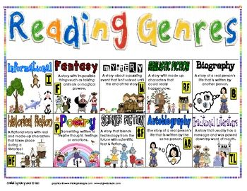 Reading Genres: Absolutely Free, Book Genres For Kids, Free Download, Choosing A Book, Free Genre, Free Samples, Book Bins, Free Individual, Free Reading