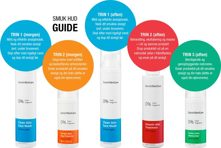 Effektivt hudpleje til normal/fedtet/tør hud fra Danish Skin Care. Få de populære hudplejeprodukter til bumser og uren hud her