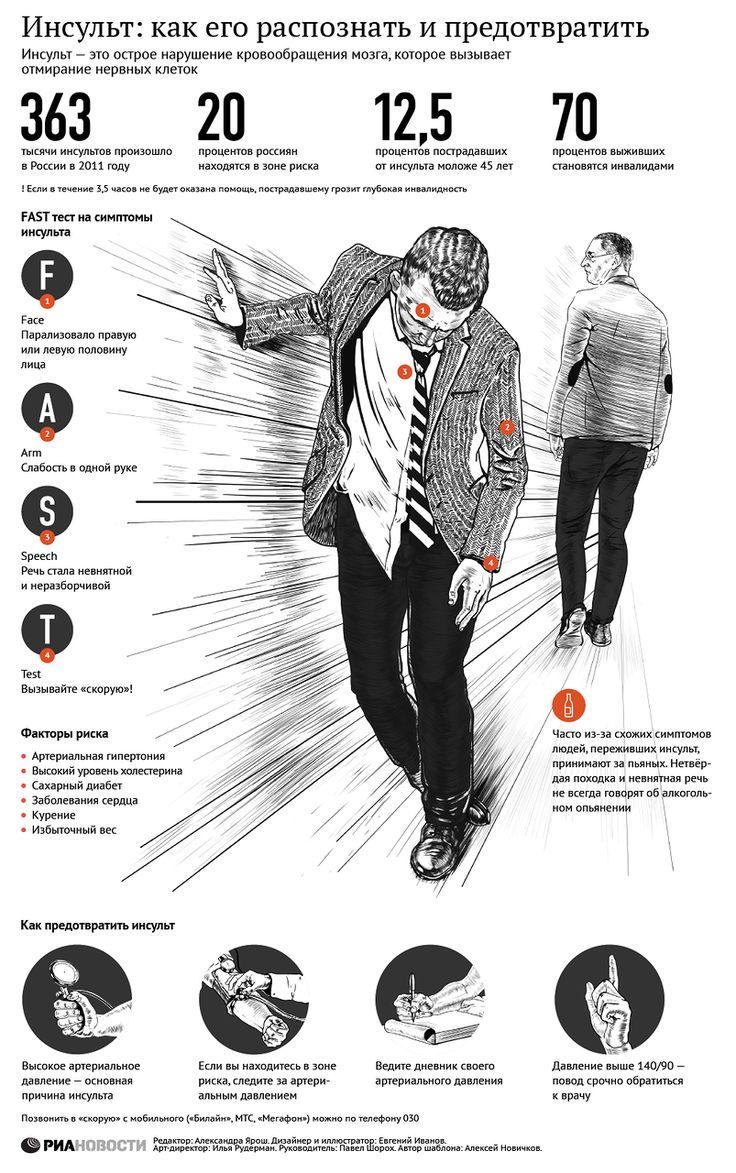 Инфографика - жизнь в картинках