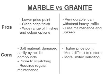 marble and granite fabricators near me faux contact paper quartz price