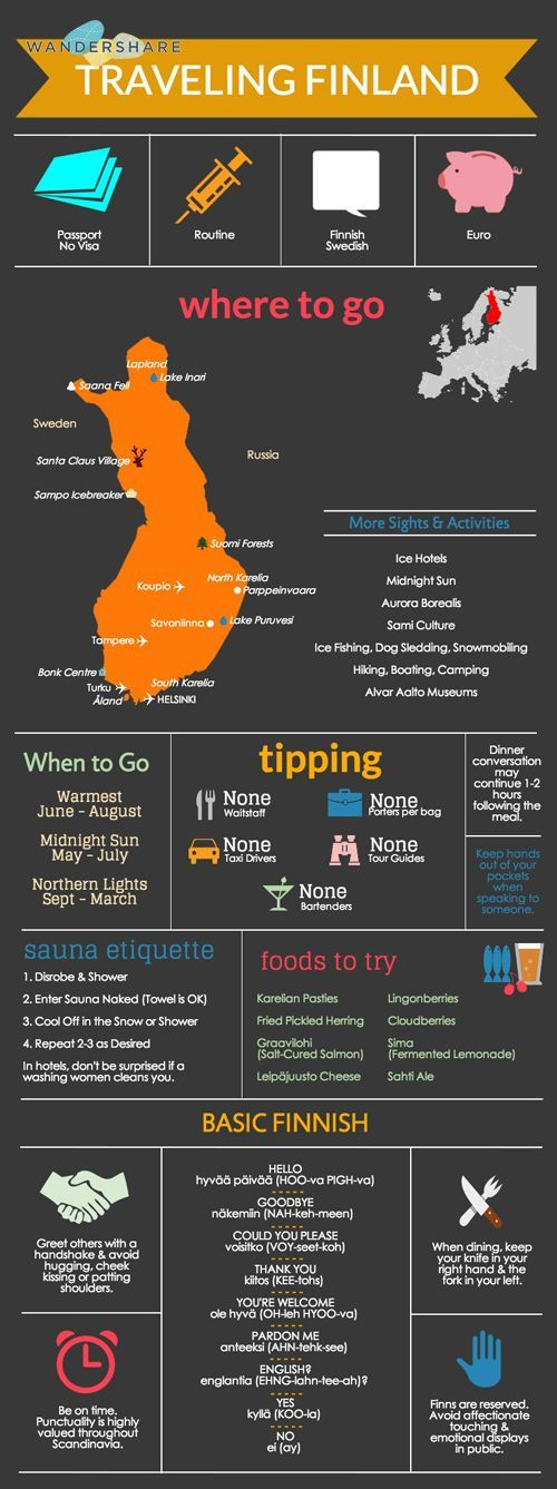 Finland Travel Cheat Sheet; Sign up at www.wandershare.com for high-res images.