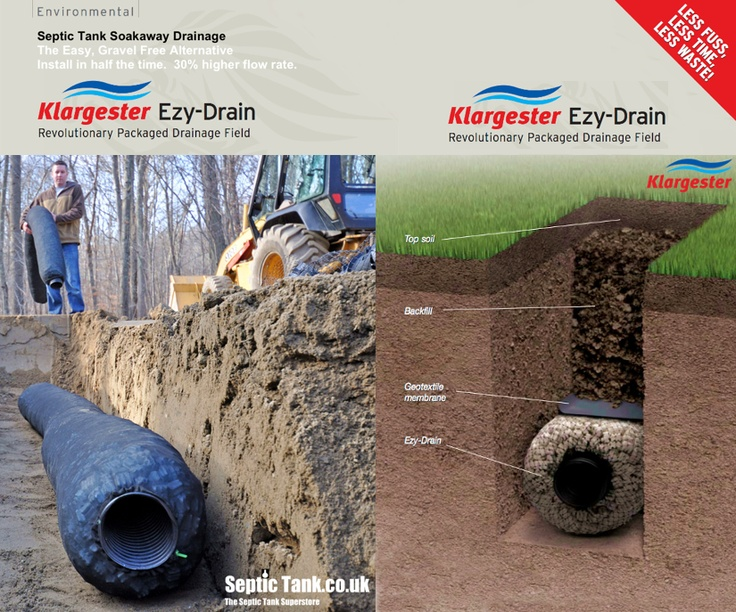 Gravel free soakaway klargester for How big of a septic tank do i need