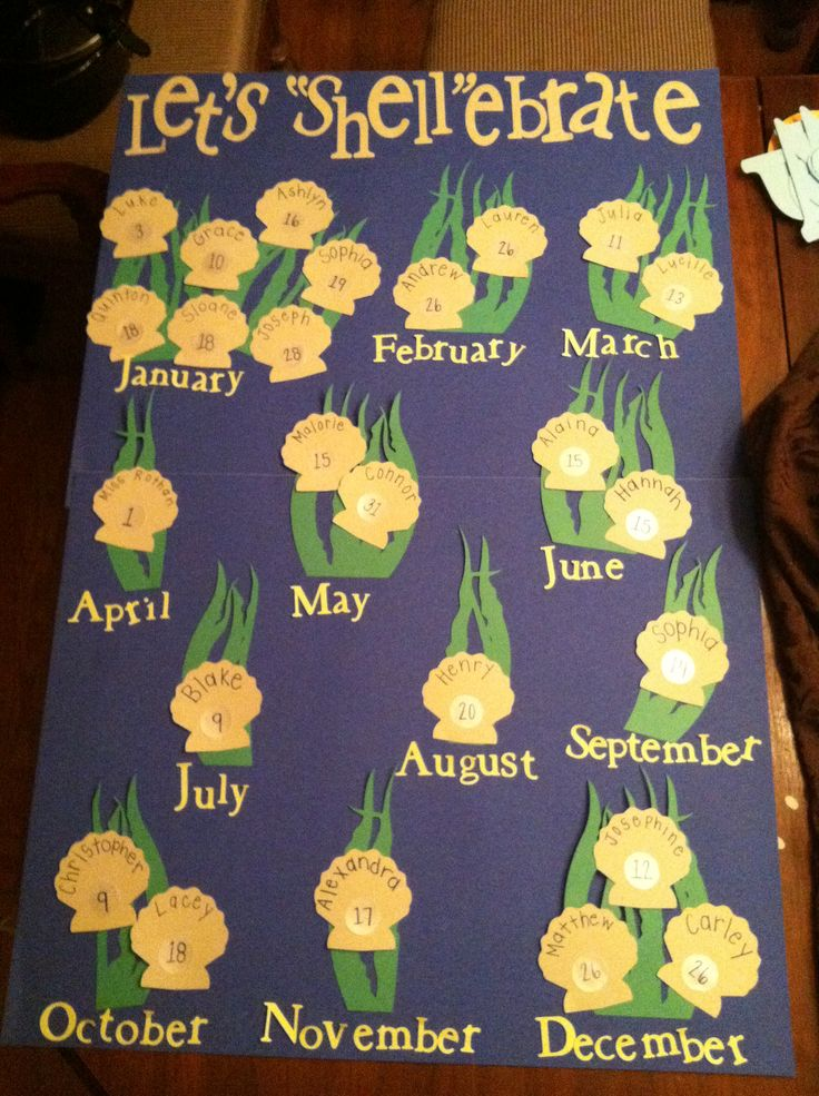 """Under the Sea birthday poster-  Let's """"Shell""""ebrate with all the birthdays on pearls!"""