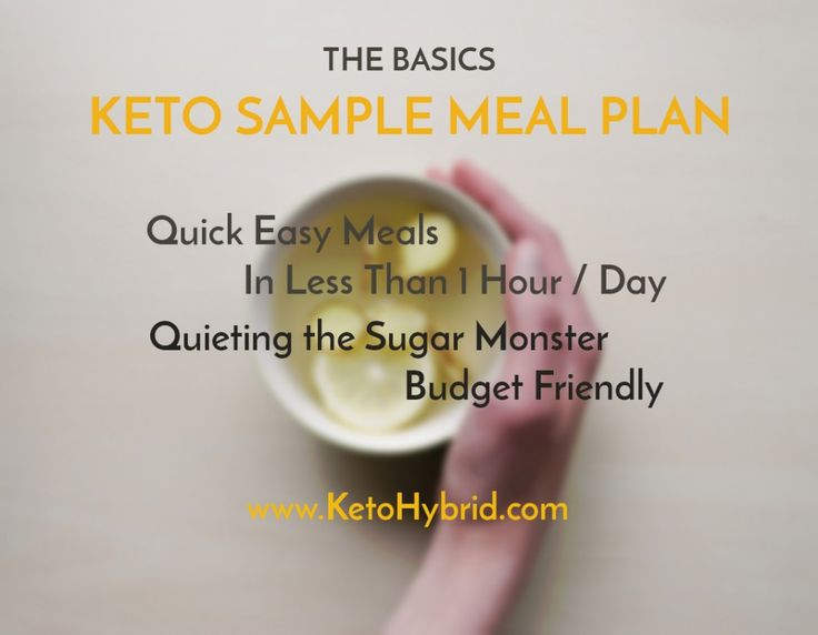 7 Day KETO Meal Plan, continued