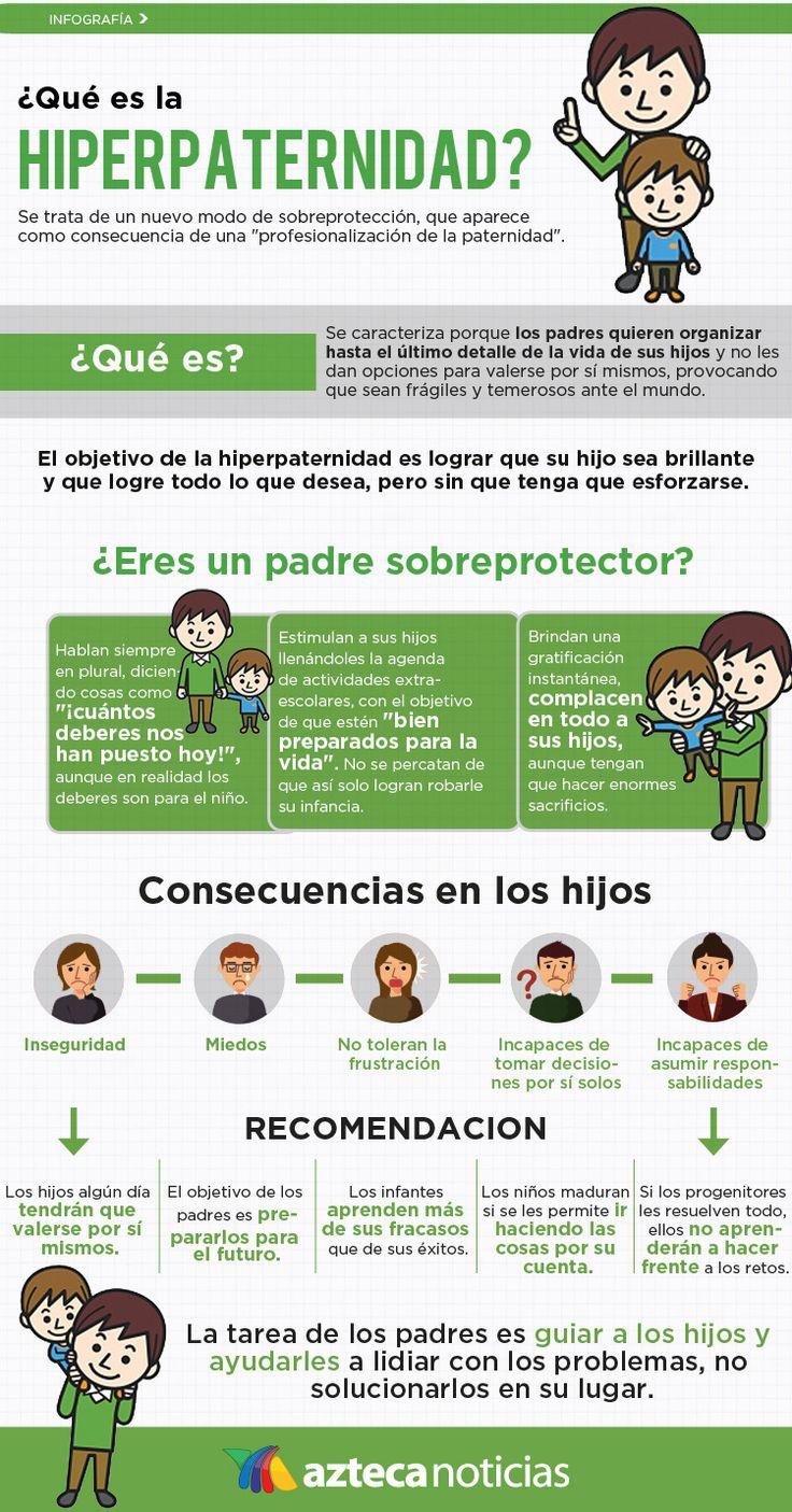 ¿Qué es la hiperpaternidad? #infografia