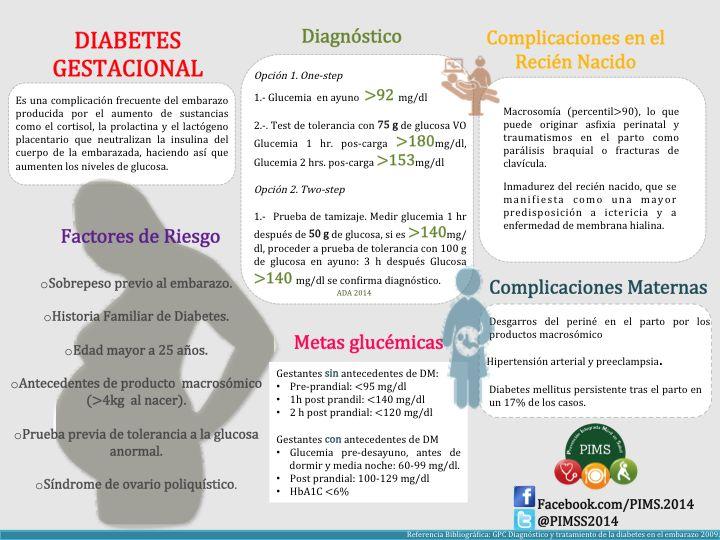 La diabetes gestacional en un caso real