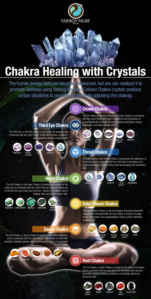 Learn about chakra healing stones from Energy Muse's chakra stones chart. Correct chakra imbalances with chakra healing jewelry and crystals. #chakras