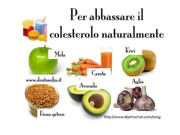 Abbassare il colesterolo